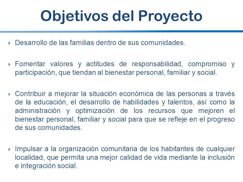 Objetivos del Proyecto Desarrollo de las familias dentro de sus comunidades. Fomentar valores y actitudes de responsabilidad, compromiso y participaci