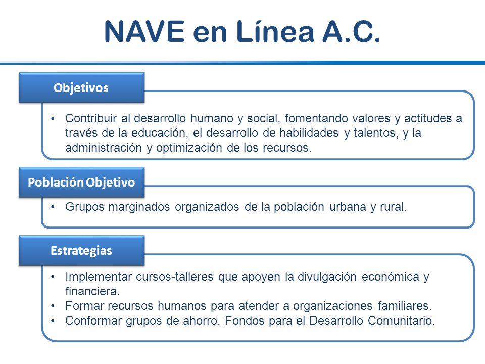 NAVE en Línea A.C. Objetivos Contribuir al desarrollo humano y social, fomentando valores y actitudes a través de la educación, el desarrollo de habil