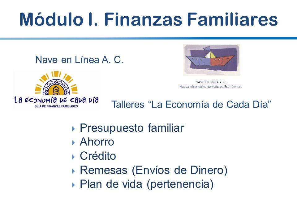 Módulo I. Finanzas Familiares Nave en Línea A. C. Talleres La Economía de Cada Día NAVE EN LÍNEA A. C. Nueva Alternativa de Valores Económicos Presupu