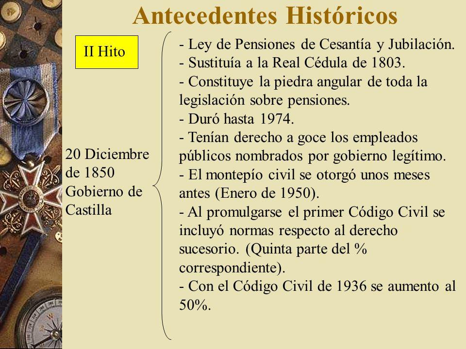 Antecedentes Históricos 20 Diciembre de 1850 Gobierno de Castilla - Ley de Pensiones de Cesantía y Jubilación. - Sustituía a la Real Cédula de 1803. -