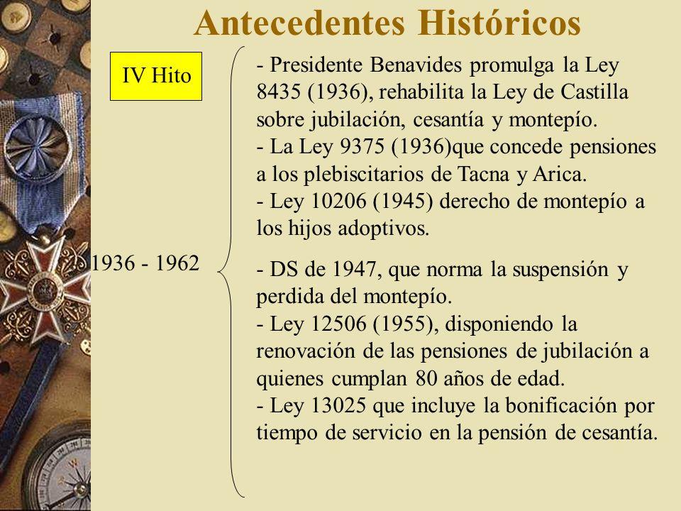Antecedentes Históricos 1936 - 1962 - Presidente Benavides promulga la Ley 8435 (1936), rehabilita la Ley de Castilla sobre jubilación, cesantía y mon
