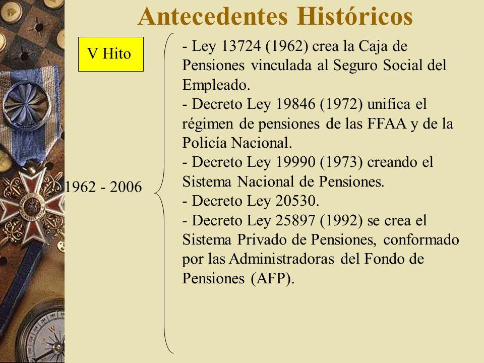 Antecedentes Históricos 1962 - 2006 - Ley 13724 (1962) crea la Caja de Pensiones vinculada al Seguro Social del Empleado. - Decreto Ley 19846 (1972) u