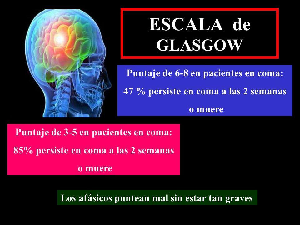 ESCALA de GLASGOW Puntaje de 3-5 en pacientes en coma: 85% persiste en coma a las 2 semanas o muere Puntaje de 6-8 en pacientes en coma: 47 % persiste