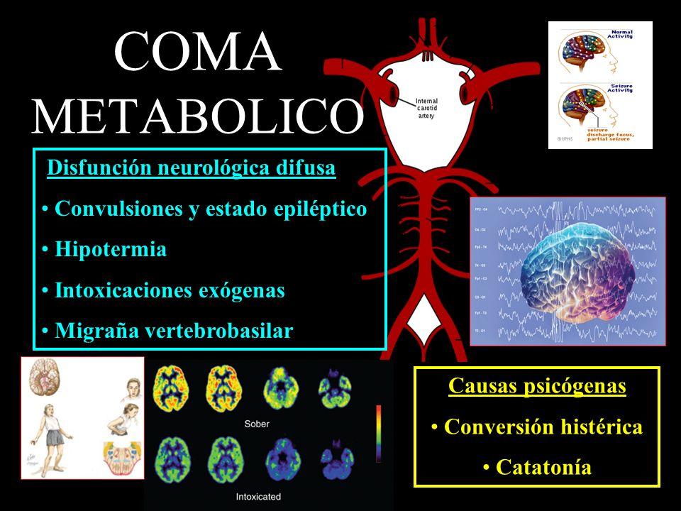 COMA METABOLICO Disfunción neurológica difusa Convulsiones y estado epiléptico Hipotermia Intoxicaciones exógenas Migraña vertebrobasilar Causas psicó