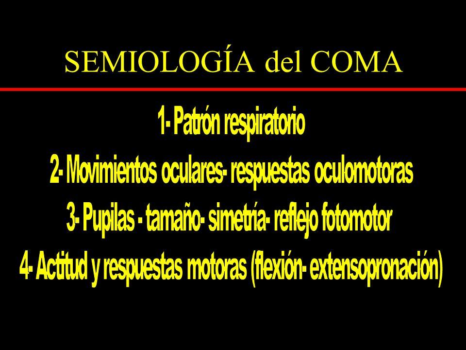 DESPLAZAMIENTOS Fenómeno de Kernohan: compresión del pedúnculo contralateral a la hernia uncal y hemiparesia homolateral Hemorragias de Duret: elongación del puente-tracción vascular- hemorragias pontinas Efecto masa COMPRESION del III°PAR MIDRIASIS OPISTOTONOS RIGIDEZ de NUCA BRADICARDIA