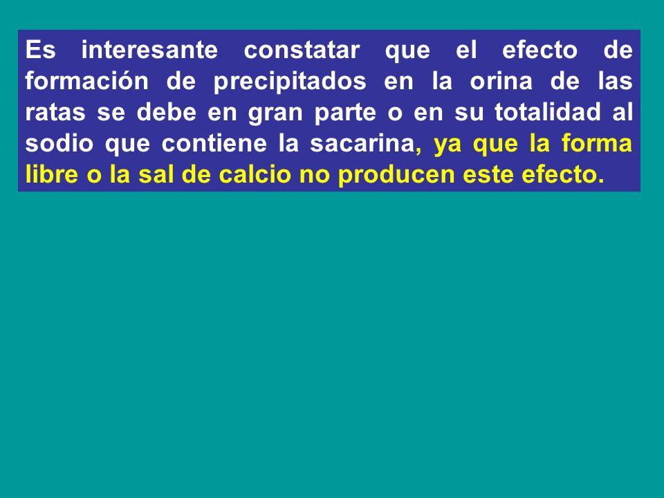 Es interesante constatar que el efecto de formación de precipitados en la orina de las ratas se debe en gran parte o en su totalidad al sodio que cont