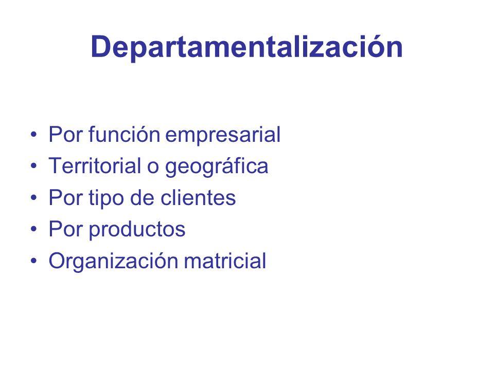 Departamentalización Por función empresarial Territorial o geográfica Por tipo de clientes Por productos Organización matricial