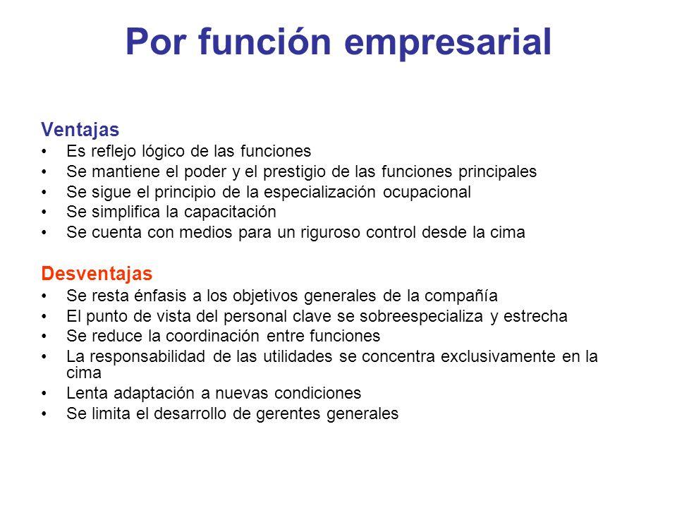 Por función empresarial Ventajas Es reflejo lógico de las funciones Se mantiene el poder y el prestigio de las funciones principales Se sigue el princ
