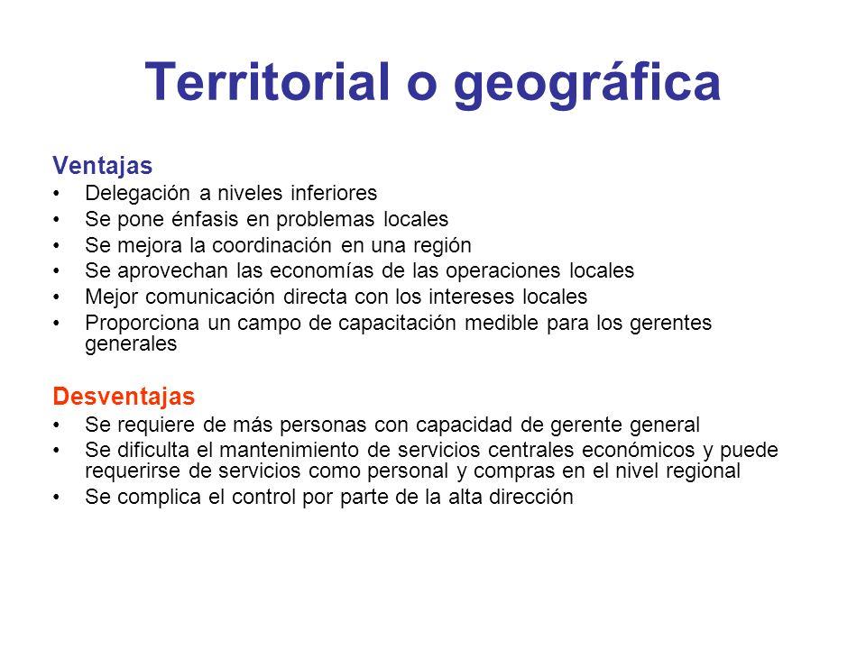 Territorial o geográfica Ventajas Delegación a niveles inferiores Se pone énfasis en problemas locales Se mejora la coordinación en una región Se apro