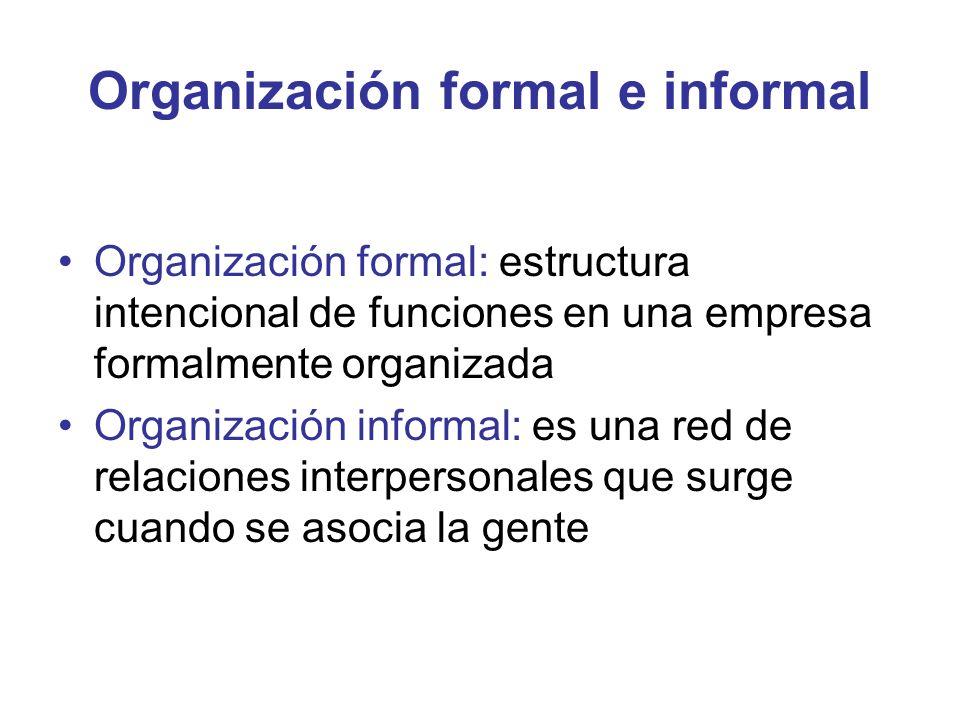 Organización formal e informal Organización formal: estructura intencional de funciones en una empresa formalmente organizada Organización informal: e