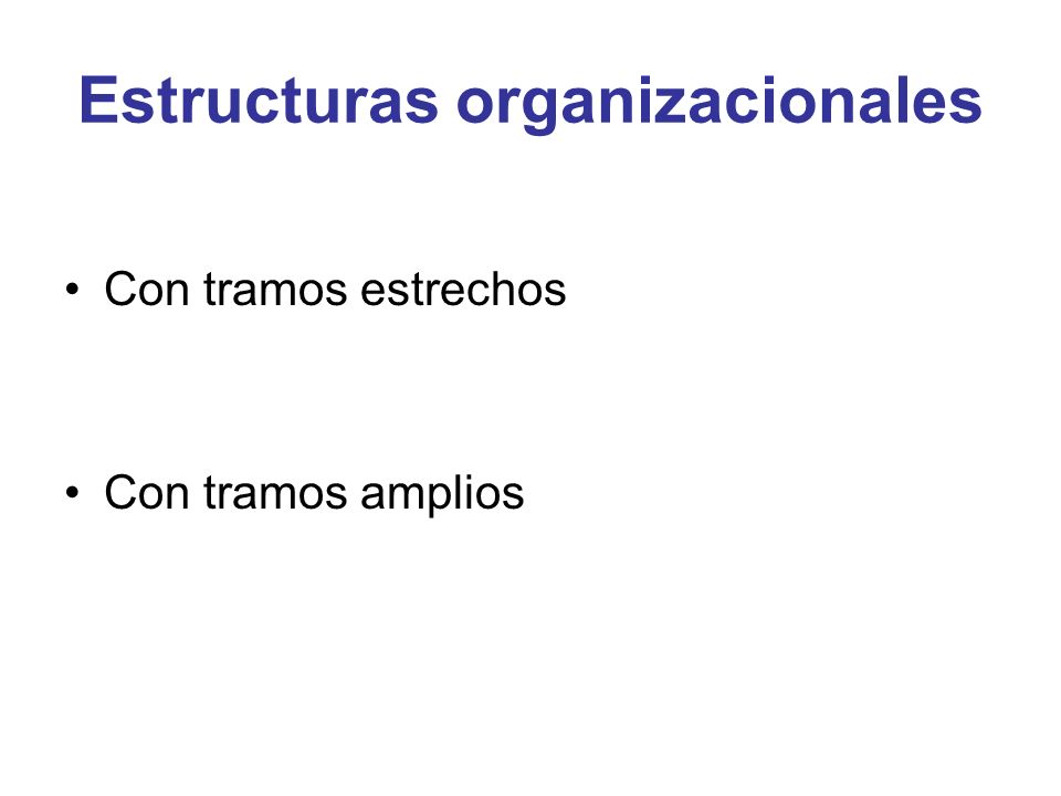 Comportamiento Organizacional Modelo de CO (pág. 22)