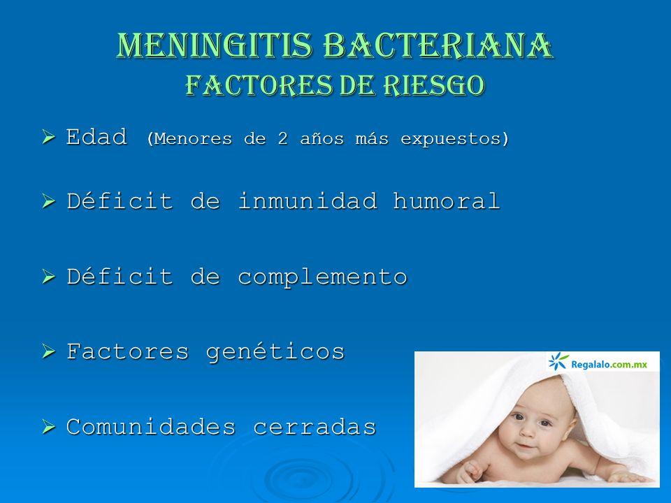 MENINGITIS BACTERIANA Factores de Riesgo Edad (Menores de 2 años más expuestos) Edad (Menores de 2 años más expuestos) Déficit de inmunidad humoral Dé