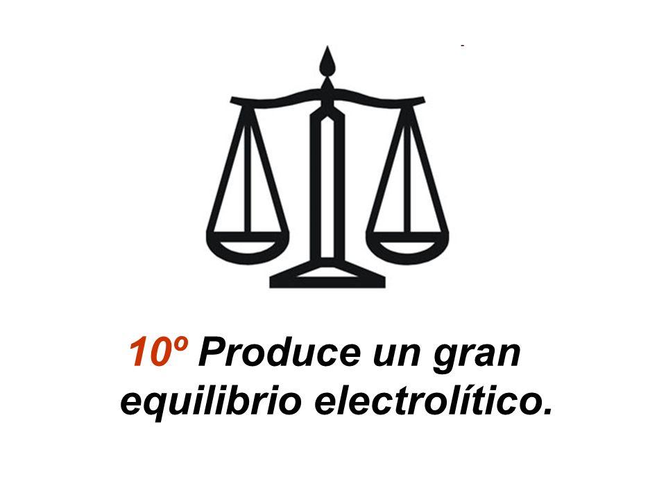 10º Produce un gran equilibrio electrolítico.