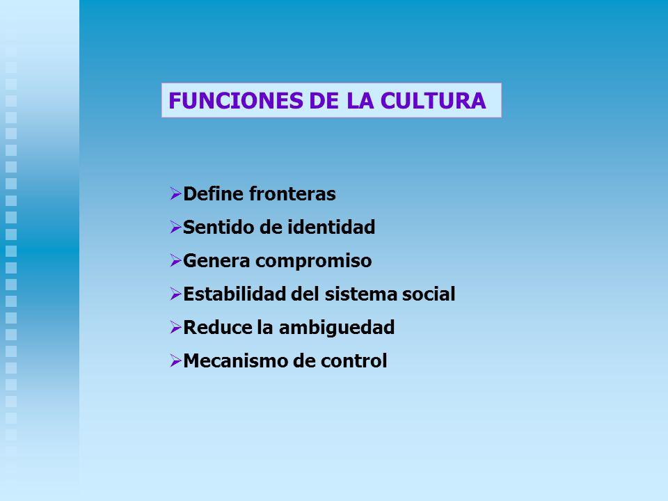 FUNCIONES DE LA CULTURA Define fronteras Sentido de identidad Genera compromiso Estabilidad del sistema social Reduce la ambiguedad Mecanismo de contr