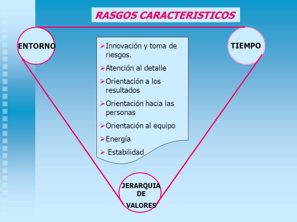 ENTORNO TIEMPO JERARQUIA DE VALORES Innovación y toma de riesgos. Atención al detalle Orientación a los resultados Orientación hacia las personas Orie