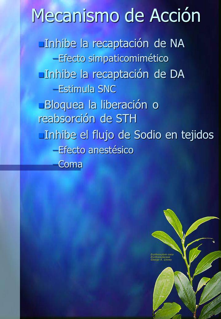 Mecanismo de Acción n Inhibe la recaptación de NA –Efecto simpaticomimético n Inhibe la recaptación de DA –Estimula SNC n Bloquea la liberación o reab