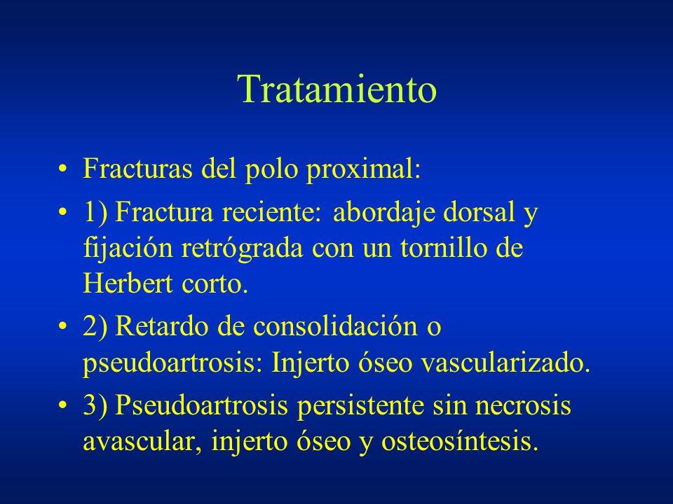 Tratamiento Fracturas del polo proximal: 1) Fractura reciente: abordaje dorsal y fijación retrógrada con un tornillo de Herbert corto. 2) Retardo de c