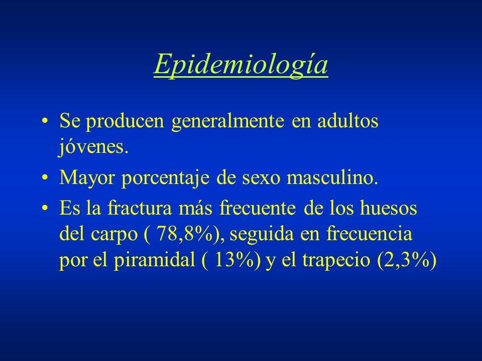 Epidemiología Se producen generalmente en adultos jóvenes. Mayor porcentaje de sexo masculino. Es la fractura más frecuente de los huesos del carpo (