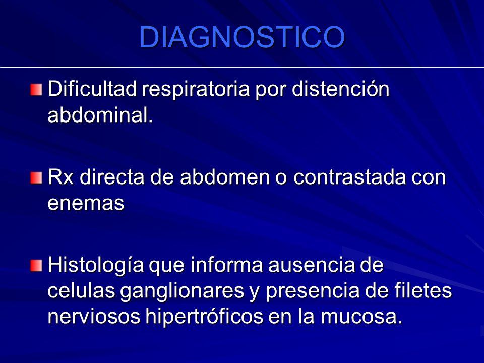 DIAGNOSTICO Dificultad respiratoria por distención abdominal.