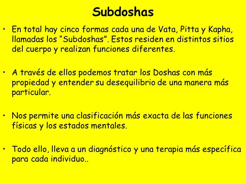 Subdoshas En total hay cinco formas cada una de Vata, Pitta y Kapha, llamadas los Subdoshas. Estos residen en distintos sitios del cuerpo y realizan f