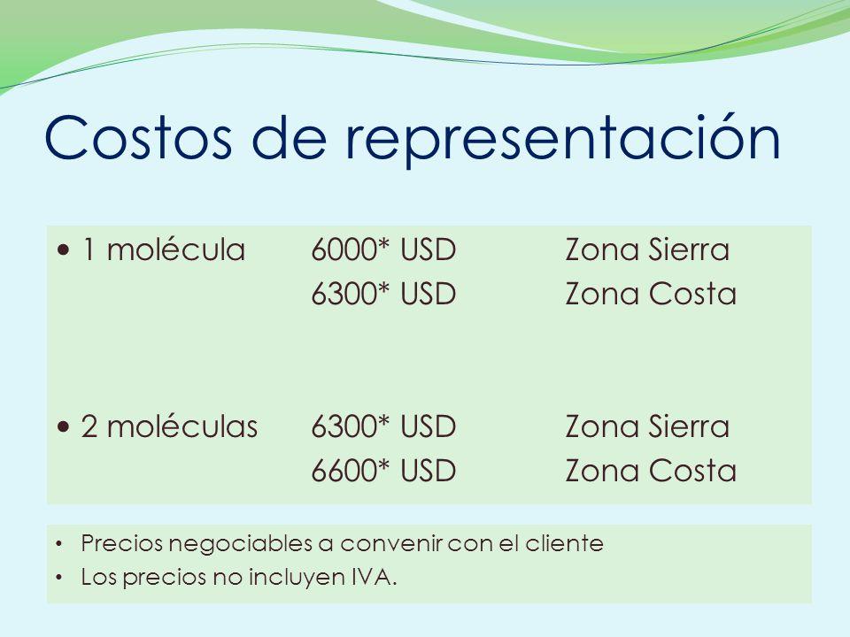 Costos de representación 1 molécula6000* USDZona Sierra 6300* USDZona Costa 2 moléculas6300* USDZona Sierra 6600* USDZona Costa Precios negociables a