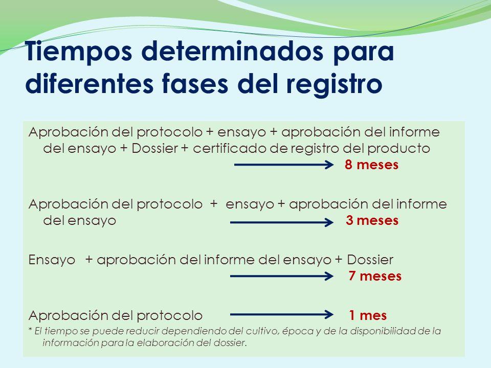 Tiempos determinados para diferentes fases del registro Aprobación del protocolo + ensayo + aprobación del informe del ensayo + Dossier + certificado