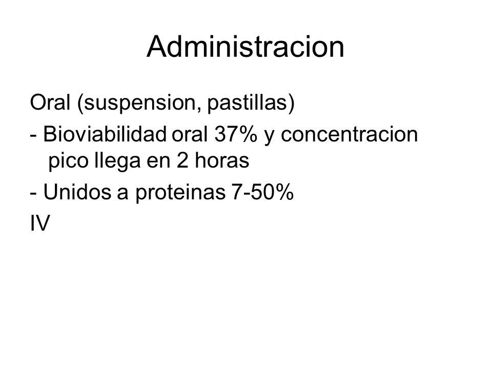 Administracion Oral (suspension, pastillas) - Bioviabilidad oral 37% y concentracion pico llega en 2 horas - Unidos a proteinas 7-50% IV