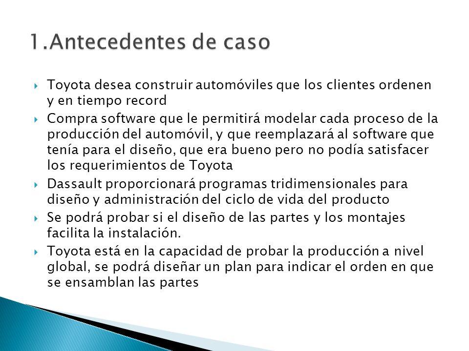 Toyota desea construir automóviles que los clientes ordenen y en tiempo record Compra software que le permitirá modelar cada proceso de la producción