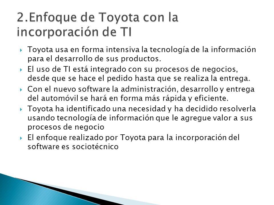 Toyota usa en forma intensiva la tecnología de la información para el desarrollo de sus productos. El uso de TI está integrado con su procesos de nego