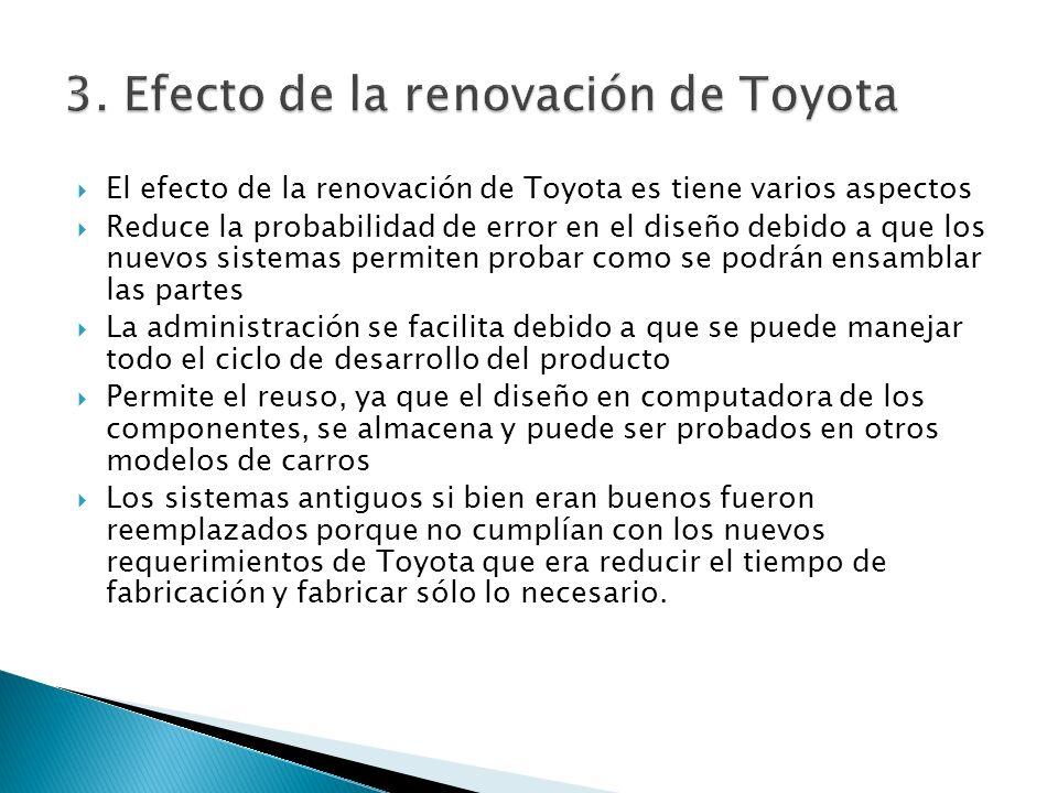 El efecto de la renovación de Toyota es tiene varios aspectos Reduce la probabilidad de error en el diseño debido a que los nuevos sistemas permiten p