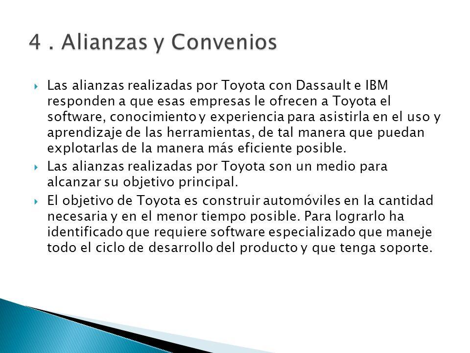 Las alianzas realizadas por Toyota con Dassault e IBM responden a que esas empresas le ofrecen a Toyota el software, conocimiento y experiencia para a