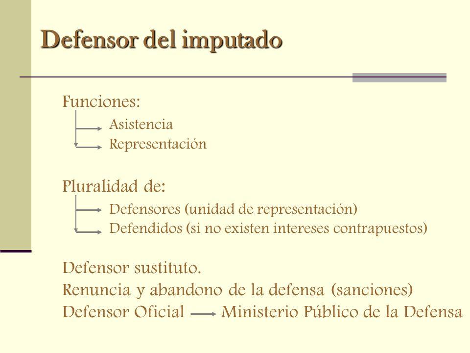 Defensor del imputado Funciones: Asistencia Representación Pluralidad de: Defensores (unidad de representación) Defendidos (si no existen intereses co