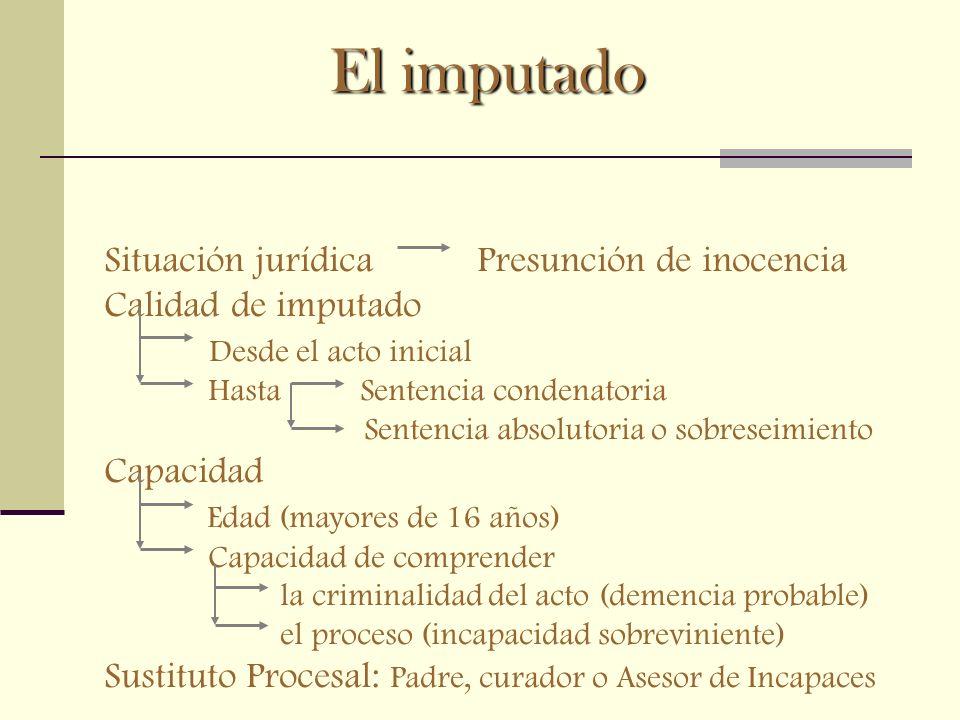 El imputado Situación jurídica Presunción de inocencia Calidad de imputado Desde el acto inicial Hasta Sentencia condenatoria Sentencia absolutoria o