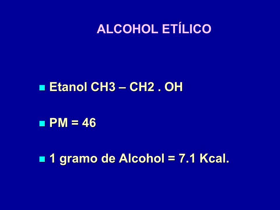 ALCOHOL ETÍLICO Etanol CH3 – CH2. OH Etanol CH3 – CH2. OH PM = 46 PM = 46 1 gramo de Alcohol = 7.1 Kcal. 1 gramo de Alcohol = 7.1 Kcal.