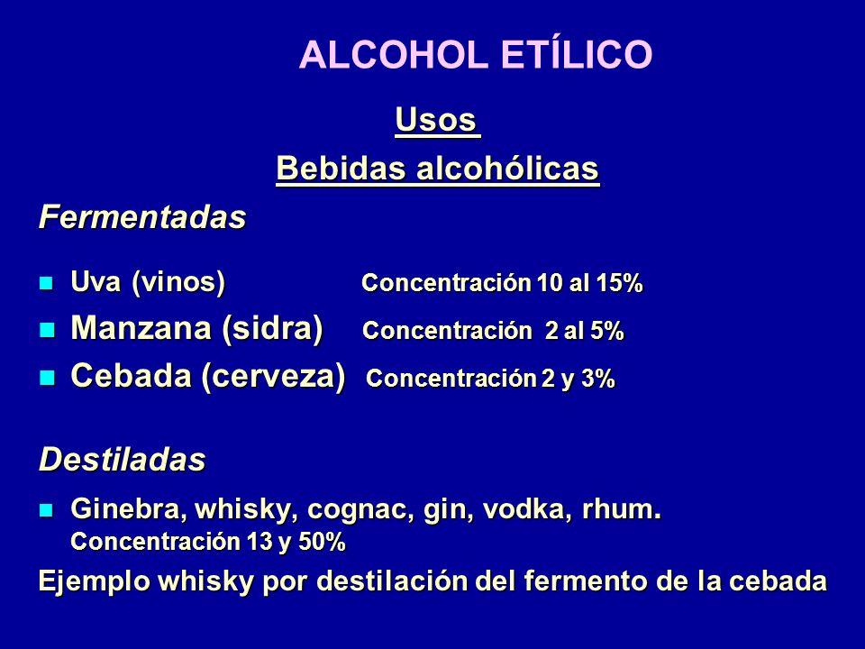 ALCOHOL ETÍLICO Uso medicinal o cosmético Medicinal 90 al 95% Medicinal 90 al 95% Gotas óticas Gotas óticas Preparaciones antisépticas Preparaciones antisépticas Perfumes Perfumes Otros Otros