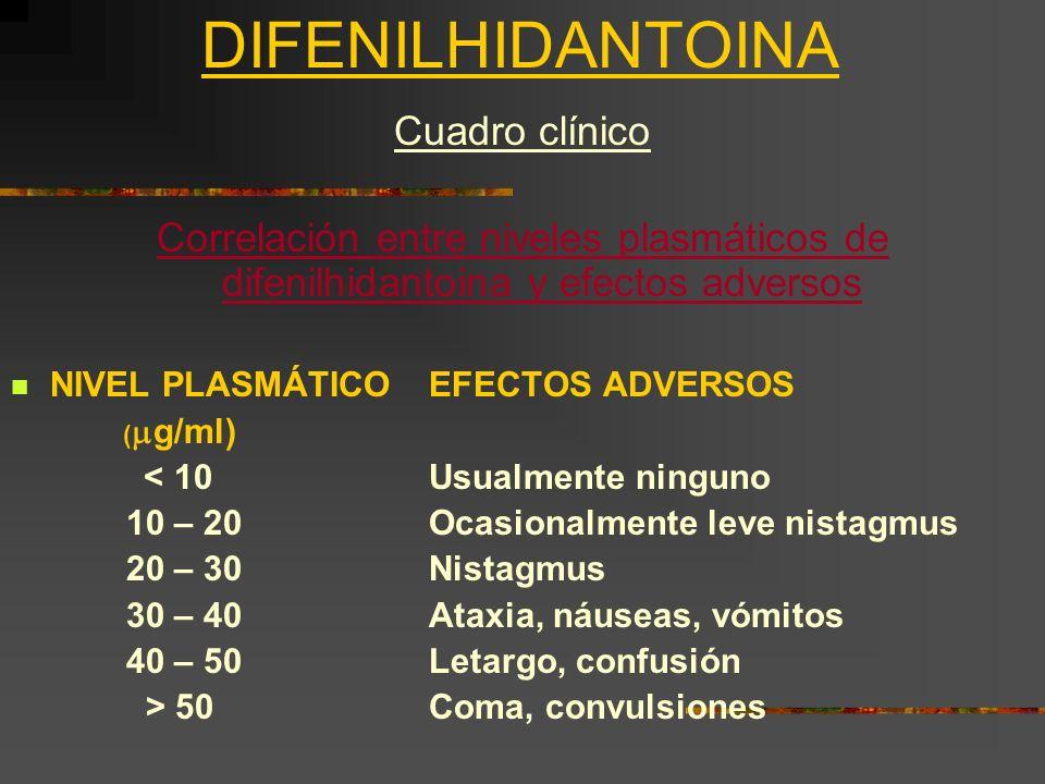 DIFENILHIDANTOINA Cuadro clínico Correlación entre niveles plasmáticos de difenilhidantoina y efectos adversos NIVEL PLASMÁTICOEFECTOS ADVERSOS ( g/ml