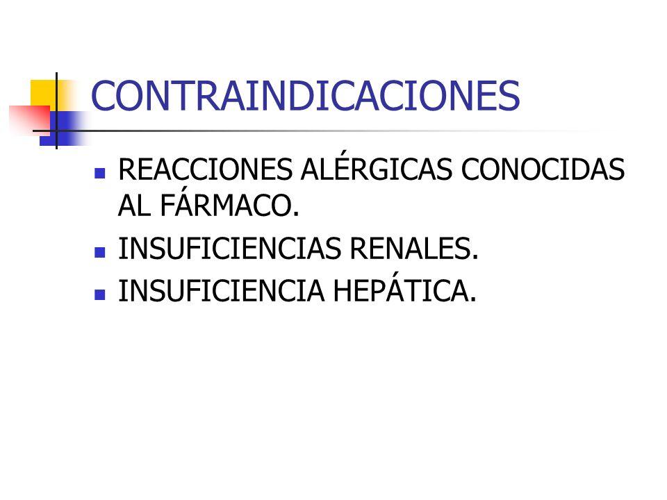 CONTRAINDICACIONES REACCIONES ALÉRGICAS CONOCIDAS AL FÁRMACO.