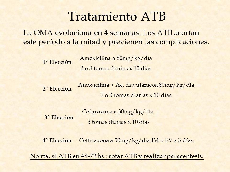 Tratamiento ATB 1° Elección 2° Elección 3° Elección La OMA evoluciona en 4 semanas. Los ATB acortan este período a la mitad y previenen las complicaci