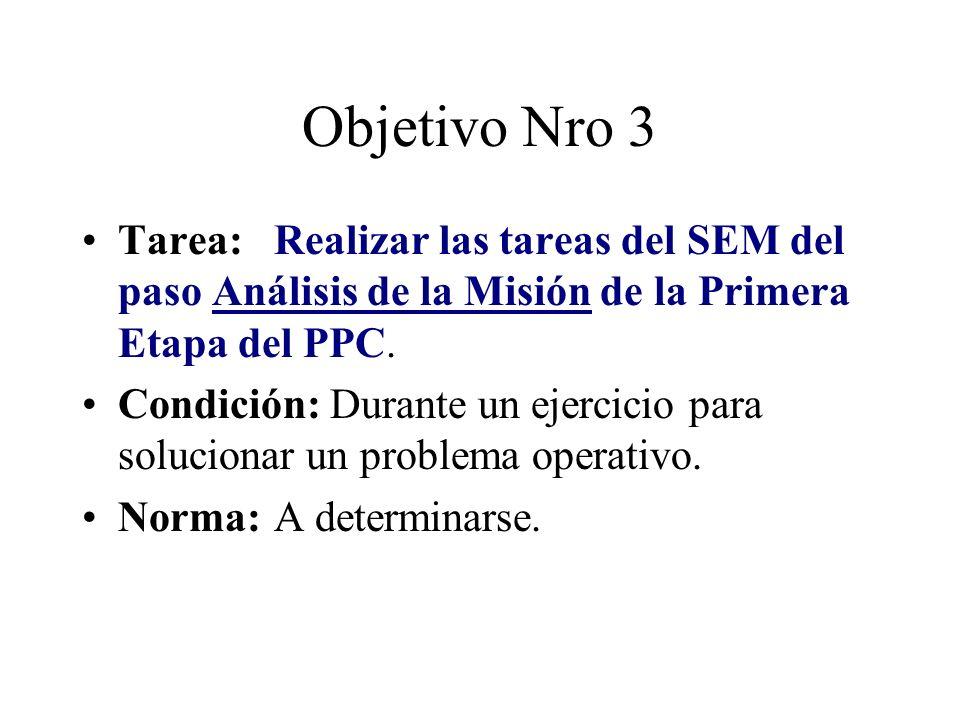 Objetivo Nro 3 Tarea:Realizar las tareas del SEM del paso Análisis de la Misión de la Primera Etapa del PPC. Condición: Durante un ejercicio para solu