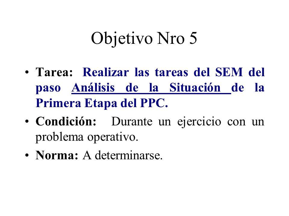 Objetivo Nro 5 Tarea: Realizar las tareas del SEM del paso Análisis de la Situación de la Primera Etapa del PPC. Condición:Durante un ejercicio con un
