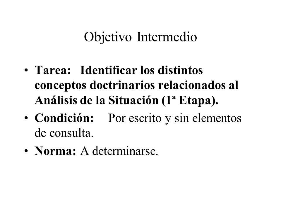 Objetivo Intermedio Tarea:Identificar los distintos conceptos doctrinarios relacionados al Análisis de la Situación (1ª Etapa). Condición:Por escrito