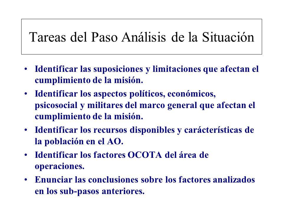 Tareas del Paso Análisis de la Situación Identificar las suposiciones y limitaciones que afectan el cumplimiento de la misión. Identificar los aspecto
