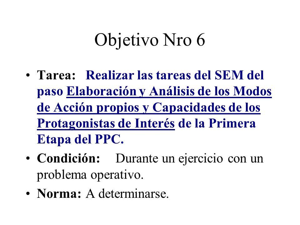 Objetivo Nro 6 Tarea: Realizar las tareas del SEM del paso Elaboración y Análisis de los Modos de Acción propios y Capacidades de los Protagonistas de