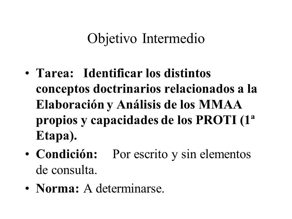 Objetivo Intermedio Tarea:Identificar los distintos conceptos doctrinarios relacionados a la Elaboración y Análisis de los MMAA propios y capacidades