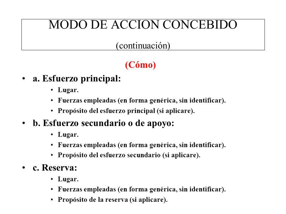 MODO DE ACCION CONCEBIDO (continuación) (Cómo) a. Esfuerzo principal: Lugar. Fuerzas empleadas (en forma genérica, sin identificar). Propósito del esf