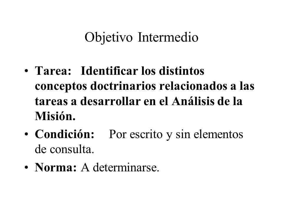 Objetivo Intermedio Tarea:Identificar los distintos conceptos doctrinarios relacionados a las tareas a desarrollar en el Análisis de la Misión. Condic