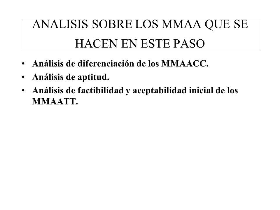 ANALISIS SOBRE LOS MMAA QUE SE HACEN EN ESTE PASO Análisis de diferenciación de los MMAACC. Análisis de aptitud. Análisis de factibilidad y aceptabili