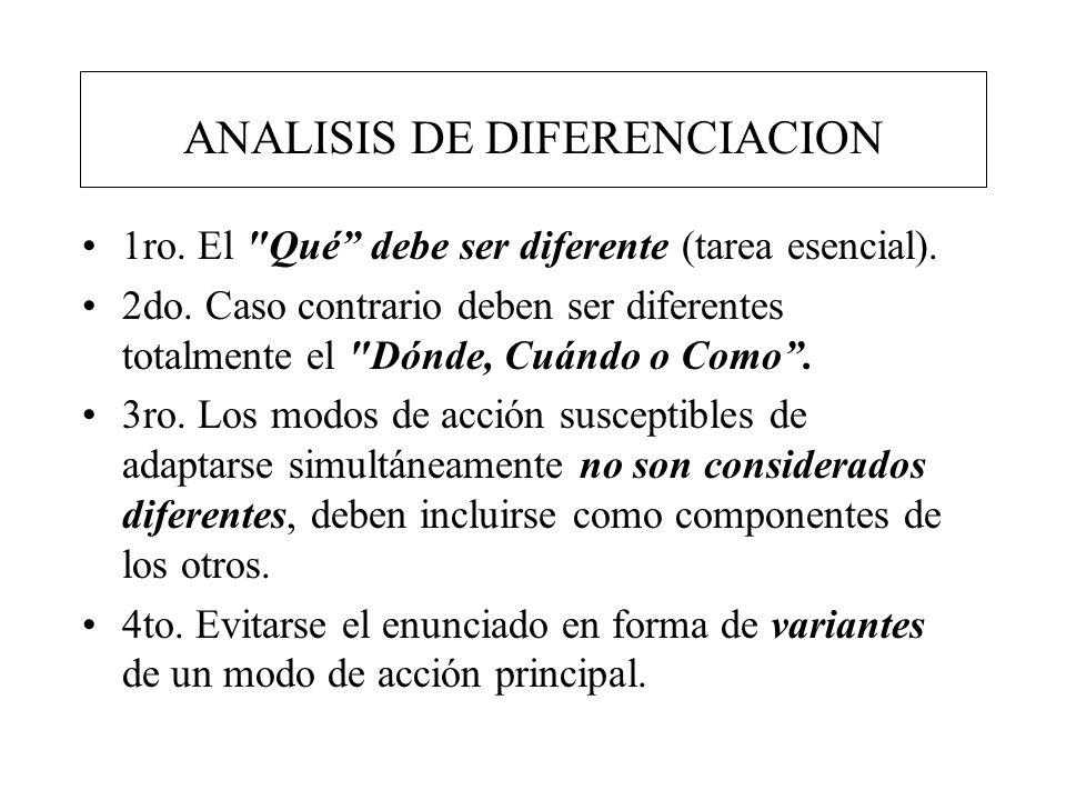 ANALISIS DE DIFERENCIACION 1ro. El