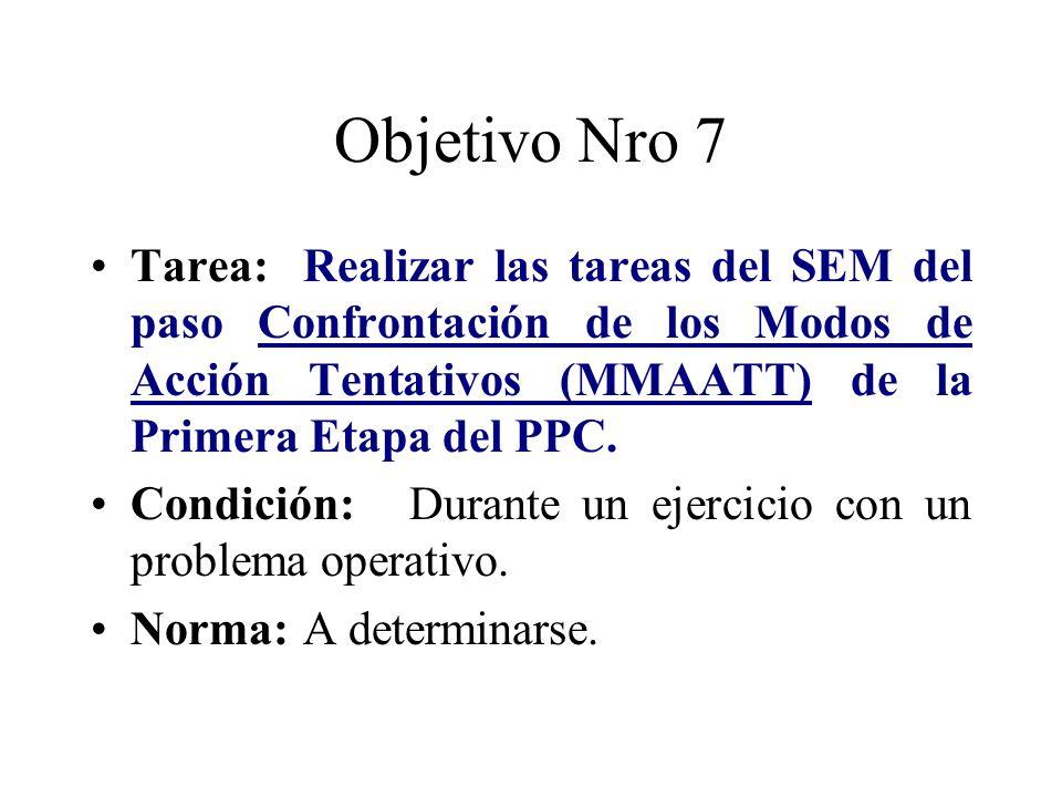 Objetivo Nro 7 Tarea: Realizar las tareas del SEM del paso Confrontación de los Modos de Acción Tentativos (MMAATT) de la Primera Etapa del PPC. Condi