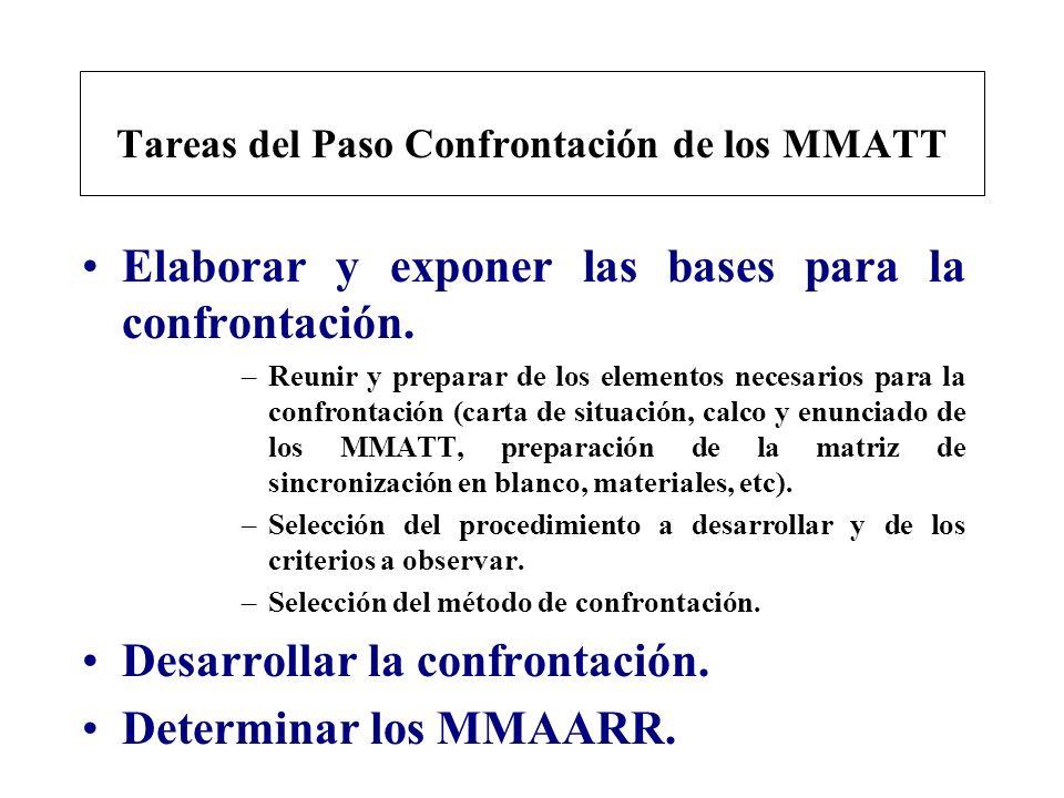 Tareas del Paso Confrontación de los MMATT Elaborar y exponer las bases para la confrontación. –Reunir y preparar de los elementos necesarios para la